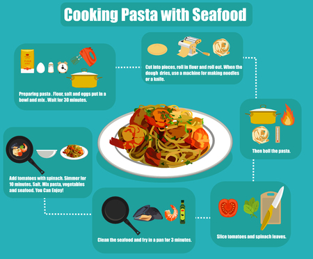 flat infographics, cooking pasta with seafood
