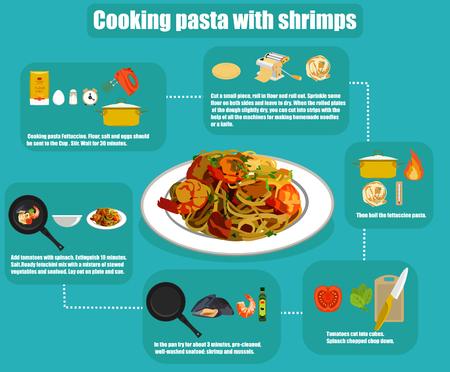 Flat infographics, cooking pasta with shrimp