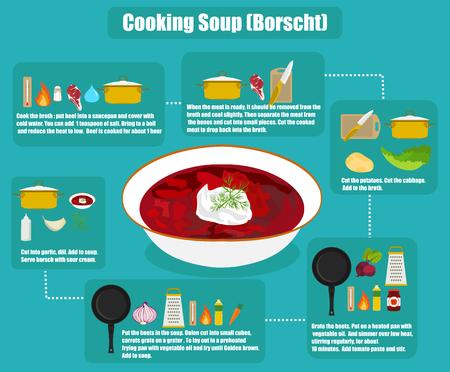 flat infographics cooking soup borscht