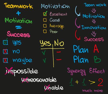 great work: Motivation