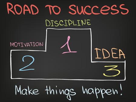 goal setting: Motivation