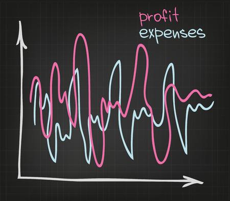 expenses: Gastos y ganancias
