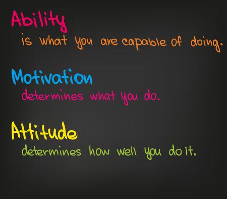 achievable: Success and Motivation