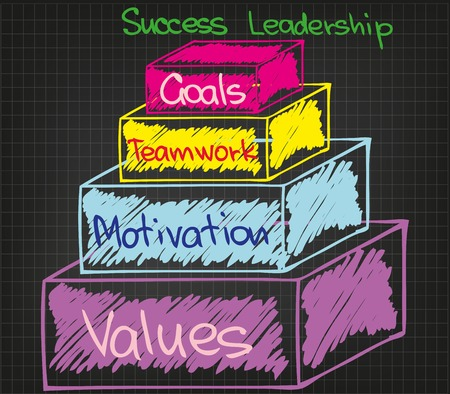 Charts and quotes of Business materials. Motivation and Success Illustration