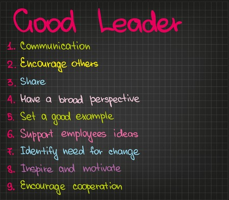 Sketch words of successful and good leader