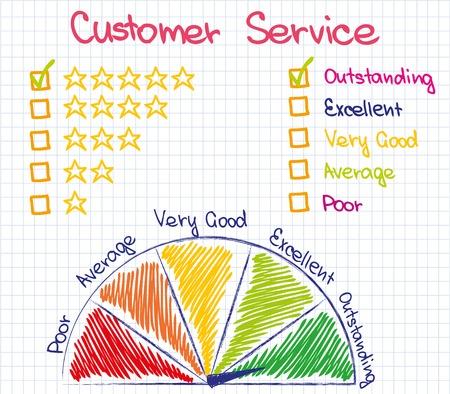 Sketch pictures for presentation Customer Service Rankingr Illustration