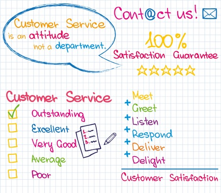 call centre girl: Sketch pictures and words of customer service