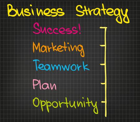 gestion del tiempo: Palabras Sketch de �xito para la presentaci�n de negocios