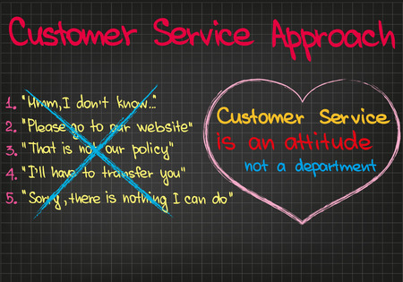 スケッチの言葉で書かれた顧客サービス態度  イラスト・ベクター素材