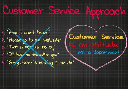 Kunden Serivce Haltung in Skizze Worte geschrieben Standard-Bild - 43593705