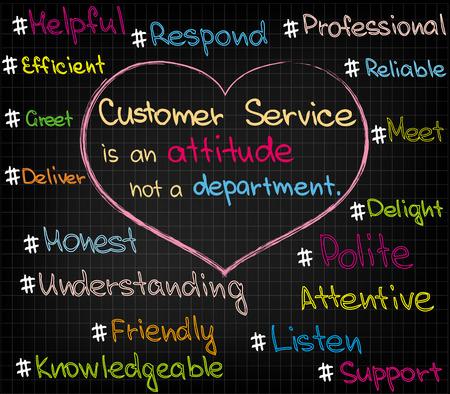 Słowa podejście obsługi klienta odbywa się w szkic