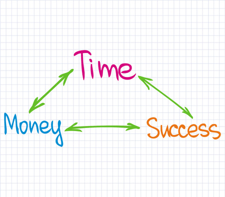 wealth: Sketched words of time money and success