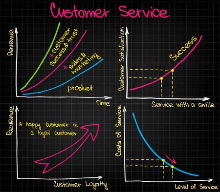 diagrammi e grafici di sketch di successo del servizio clienti