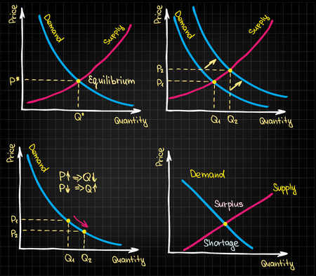 point of demand: Sketched charts and graphs of supply and demand