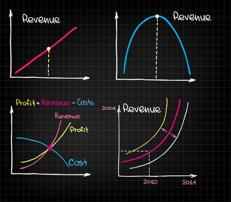 marco: Sketched pictures, graph and chart of revenue