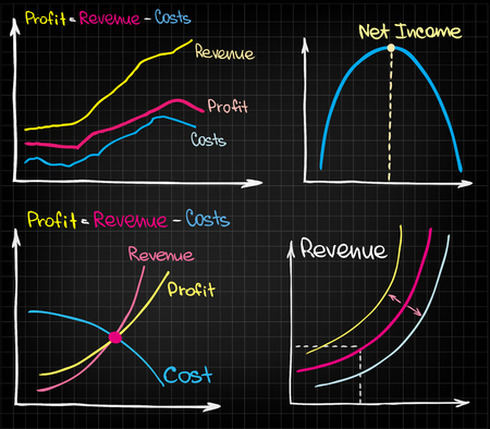 revenue: Revenue Income Costs Chart with sketched charts
