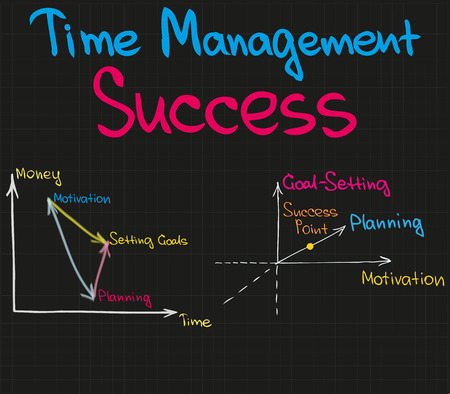goal setting: Set of sketch charts for time management