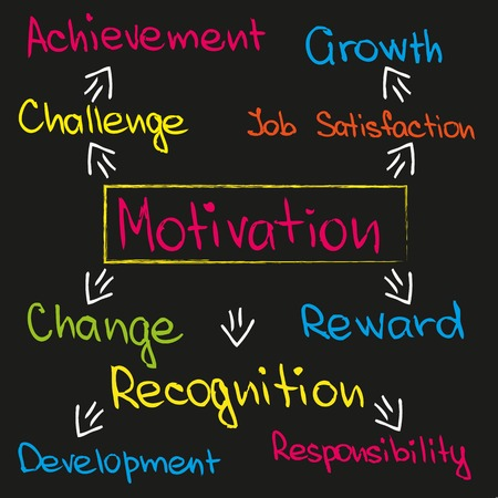 Sketch words and expressions about motivation and success Stok Fotoğraf
