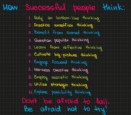 The sketch words about motivation and success for business presentation Çizim