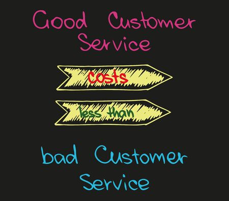 Price of good customer service costs less Illustration