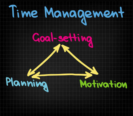 Three Elemenst of Time Management in Chart Vettoriali