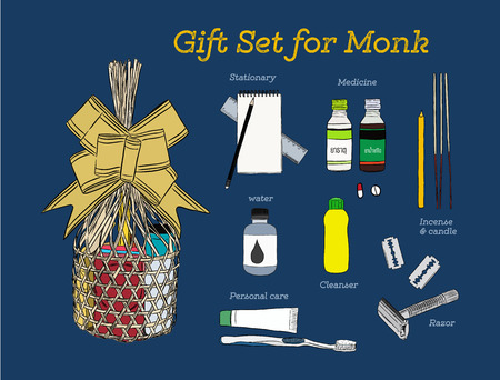 Sets of consuming items in a basket for Offering dedicated to monks in Buddhist merit of Thai . hand draw sketch vector.