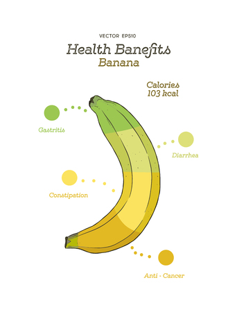 Health benefits of banana , shade of banana for healthy, hand draw vector. Vectores
