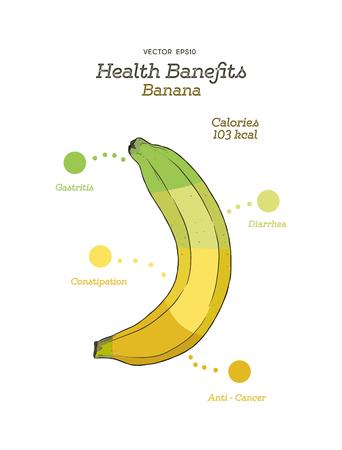 Health benefits of banana , shade of banana for healthy, hand draw vector. Illustration