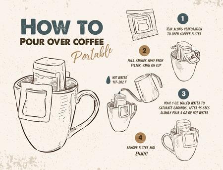 Come versare sul caffè portatile, facile da bere a casa. Vettore di schizzo di tiraggio della mano.