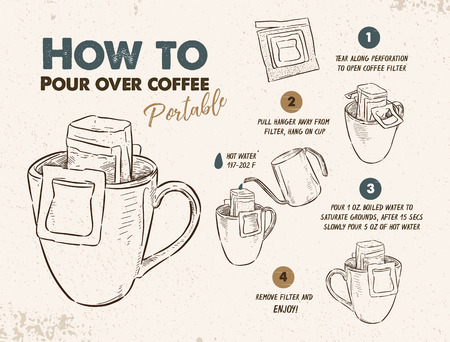 How to Pour over coffee portable, easy to drink at home. Hand draw sketch vector. Vettoriali