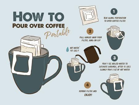 Comment verser sur un café portable, facile à boire à la maison. Vecteur de croquis de tirage au sort à la main.