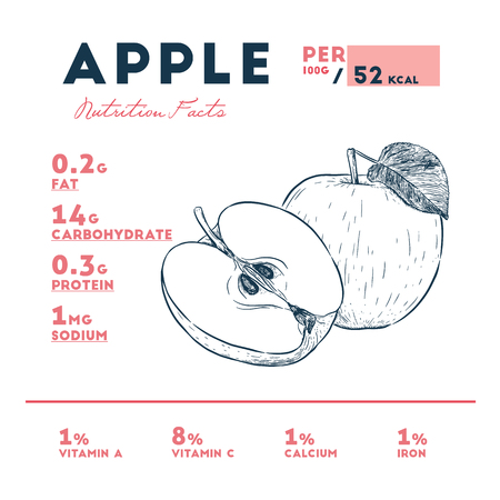 Nutrition facts of apple, hand draw sketch vector. Infographic