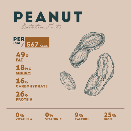Nutrition facts of peanuts, Hand draw sketch vector. Banque d'images - 120408434