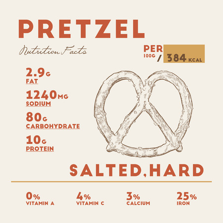 Nutrition fact of pretzel. Hand drawn vector illustration.