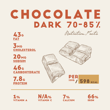 Nutrition facts of dark chocolate 70-85 percens, hand draw sketch vector.