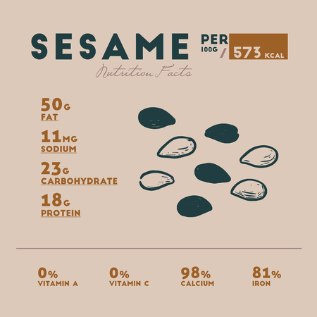 Nutrition facts of sesame, hand draw sketch vector. Ilustrace