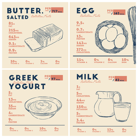 Nutrition facts of butter, egg, yogurt and milk. Hand draw sketch vector.
