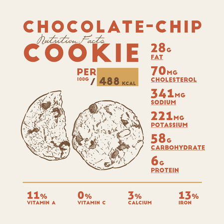 Nutrition facts of chocolaye cookie, hand draw sketch vector.
