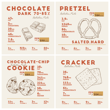 Nutrition facts of Dark chocolate, pretzel, cookie and cracker. Hand draw sketch vector.