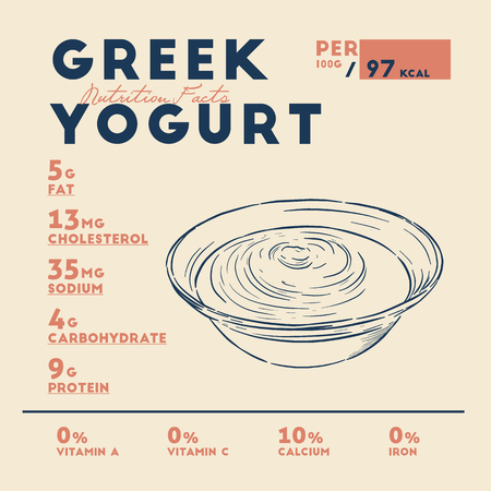 Nutrition facts of greek yogurt, hand draw sketch vector. Ilustrace
