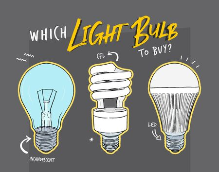 Vector illustration of main electric lighting types. Hand draw sketch vector.