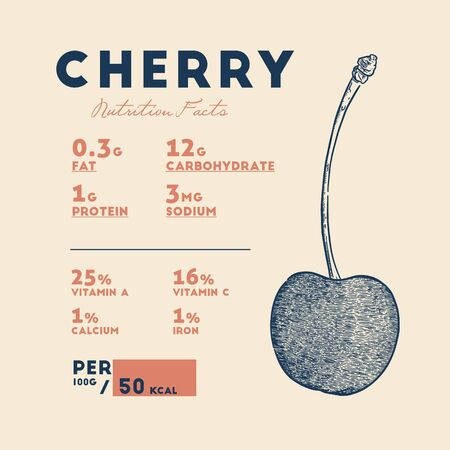 Nutrition facts of red cherry, hand draw sketch vector.