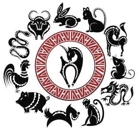 chinese new year rabbit: Chinese zodiac signs.2015 zodiac