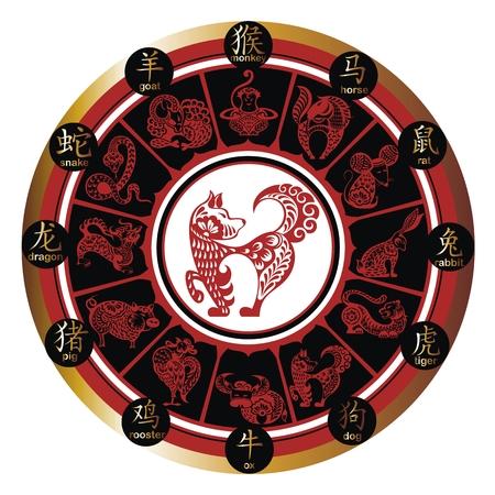 Chinese zodiac animals wheel