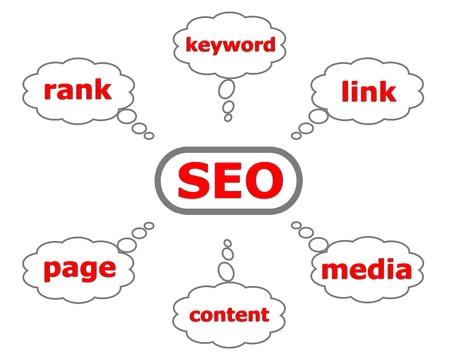 scheme SEO - search engine optization Stock Photo - 15140840