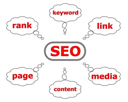 scheme SEO - search engine optization Stock Photo - 15140840