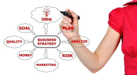hand drawing business strategy on a white background photo