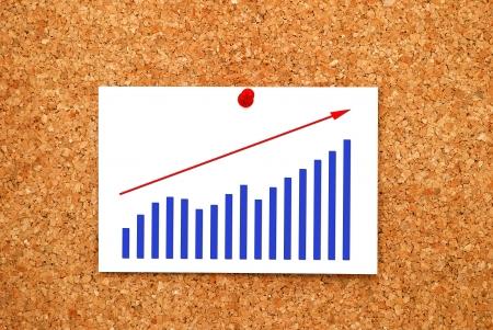 Note chart profits on cork  board Stock Photo - 15753980