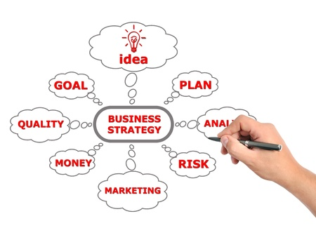 hand drawing chart business strategy photo