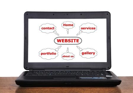 laptop with sheme web site photo